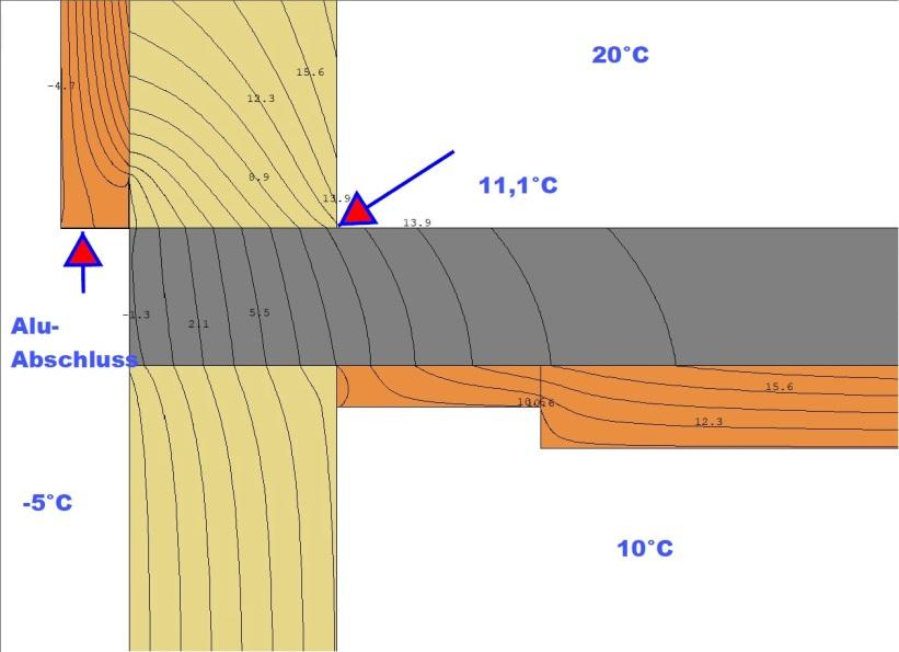 Wärmebrückenberechnung falsche Ausführung