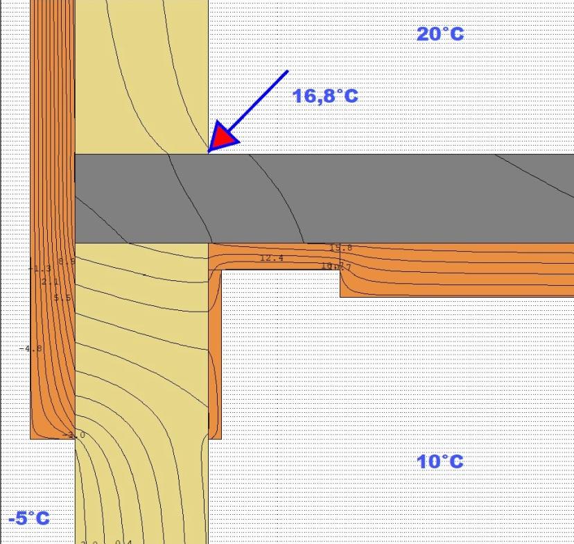 Wärmebrückenberechnung der fachlich richtigen Ausführung von Außenwanddämmung und Kellerdeckendämmung