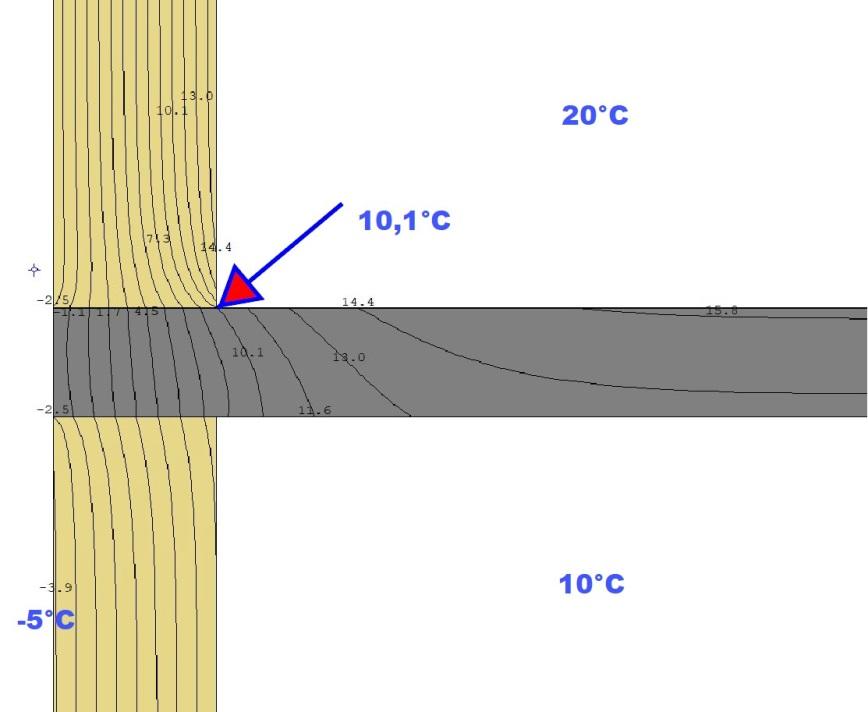 Wärmebrückendämmung des unsanierten Übergangs Kellerdecke-Außenwand